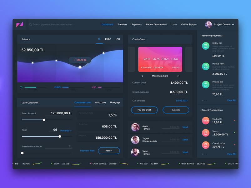 Diseños de Dashboard Dark UI para web y móvil parte uno
