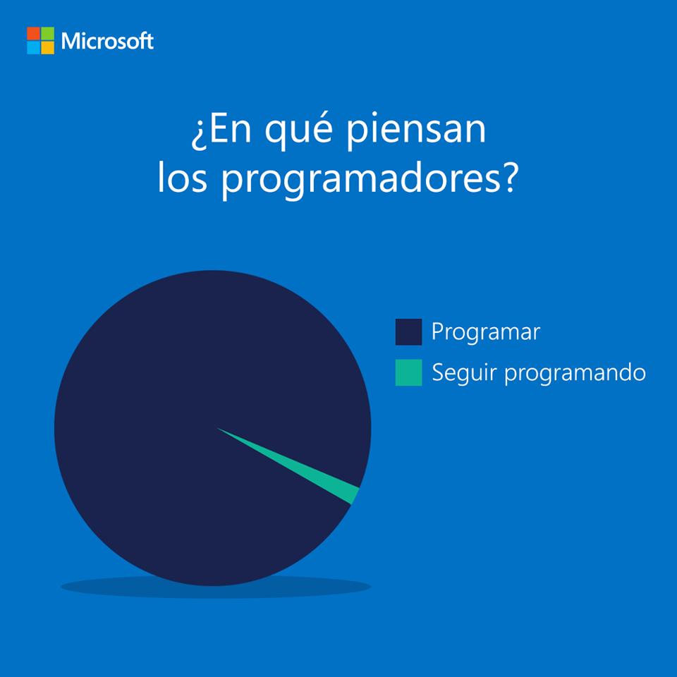 en que piensan los programadores